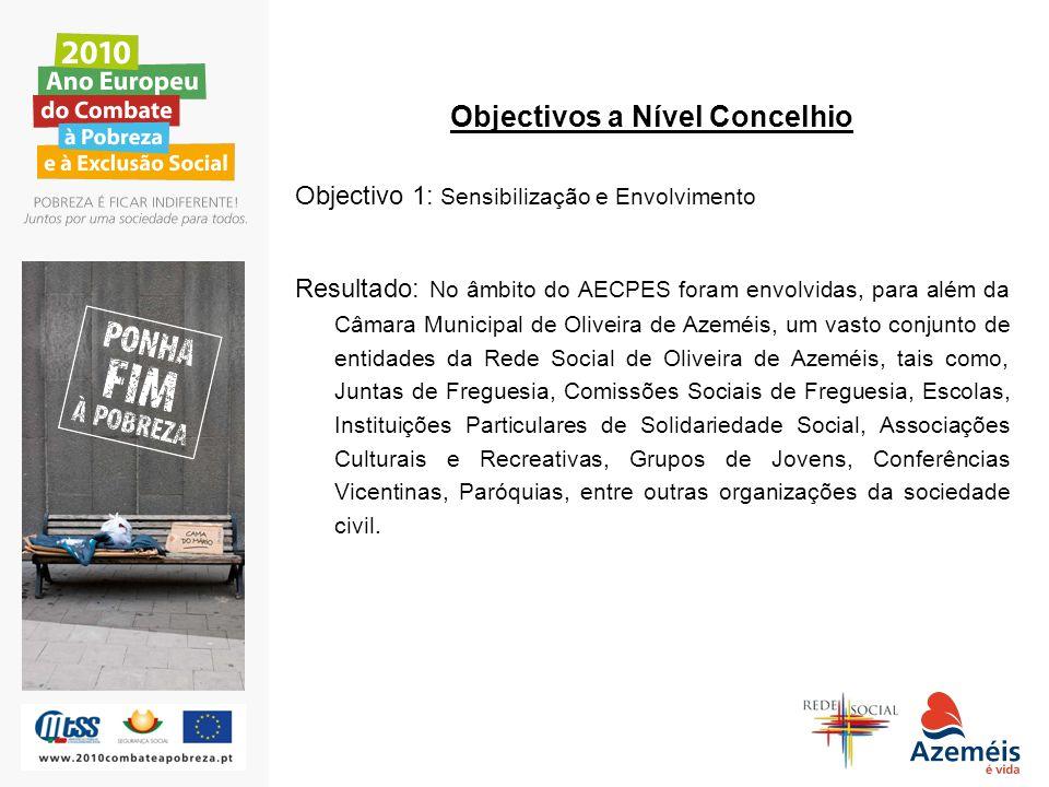 Objectivos a Nível Concelhio Objectivo 1: Sensibilização e Envolvimento Resultado: No âmbito do AECPES foram envolvidas, para além da Câmara Municipal