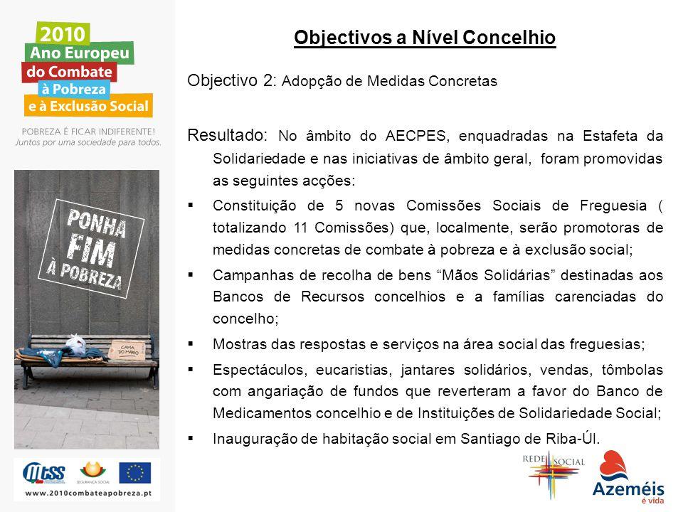 Objectivos a Nível Concelhio Objectivo 2: Adopção de Medidas Concretas Resultado: No âmbito do AECPES, enquadradas na Estafeta da Solidariedade e nas