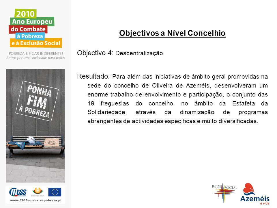 Objectivos a Nível Concelhio Objectivo 4: Descentralização Resultado: Para além das iniciativas de âmbito geral promovidas na sede do concelho de Oliv
