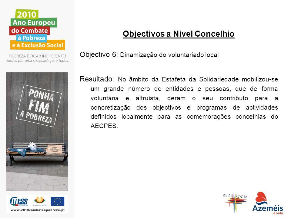 Objectivos a Nível Concelhio Objectivo 6: Dinamização do voluntariado local Resultado: No âmbito da Estafeta da Solidariedade mobilizou-se um grande n