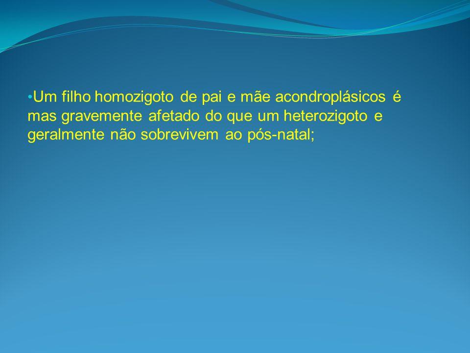 Um filho homozigoto de pai e mãe acondroplásicos é mas gravemente afetado do que um heterozigoto e geralmente não sobrevivem ao pós-natal;