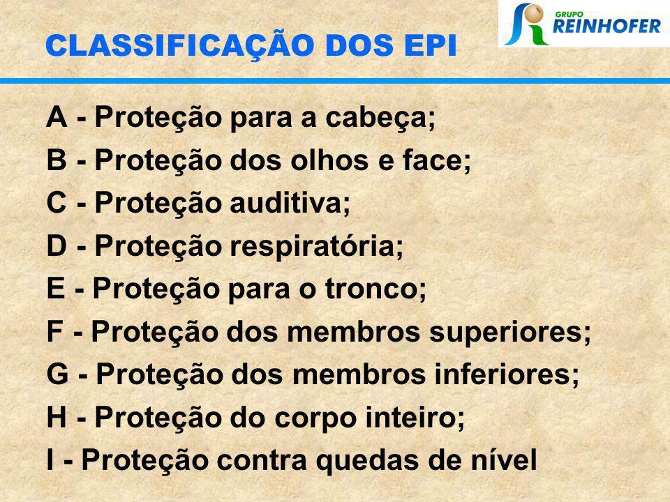 OBRIGAÇÕES DO EMPREGADO  NORMA REGULAMENTADORA - NR 6  Usar obrigatoriamente o EPI indicado;  Responsabilizar-se pela guarda e conservação do EPI;