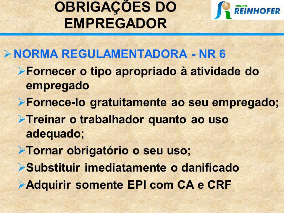 CERTIFICAÇÃO DO EPI TODO EPI DEVE TER: Certificado de Aprovação - CA Certificado de Registro de Fabricante - CRF Certificado de Registro de Importador