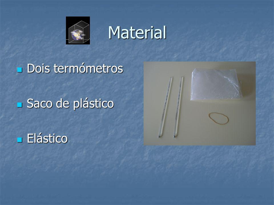 Procedimento Experimental Coloca um termómetro no parapeito da janela.