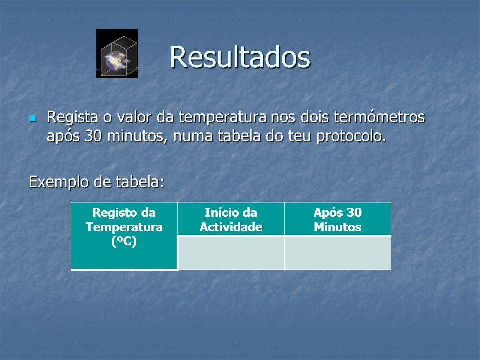 Discussão/Conclusões Em qual dos termómetros prevês que a temperatura seja mais alta.