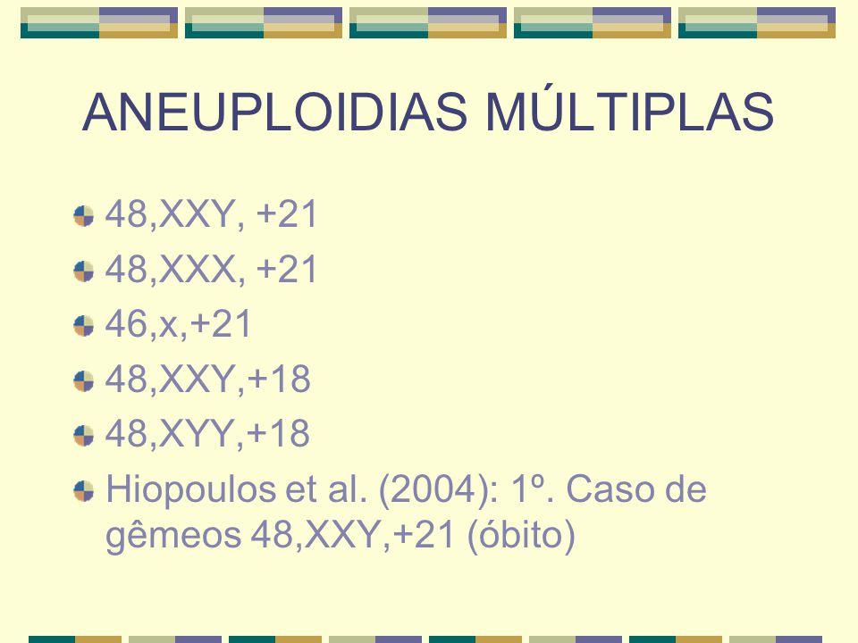 ANEUPLOIDIAS MÚLTIPLAS 48,XXY, +21 48,XXX, +21 46,x,+21 48,XXY,+18 48,XYY,+18 Hiopoulos et al. (2004): 1º. Caso de gêmeos 48,XXY,+21 (óbito)