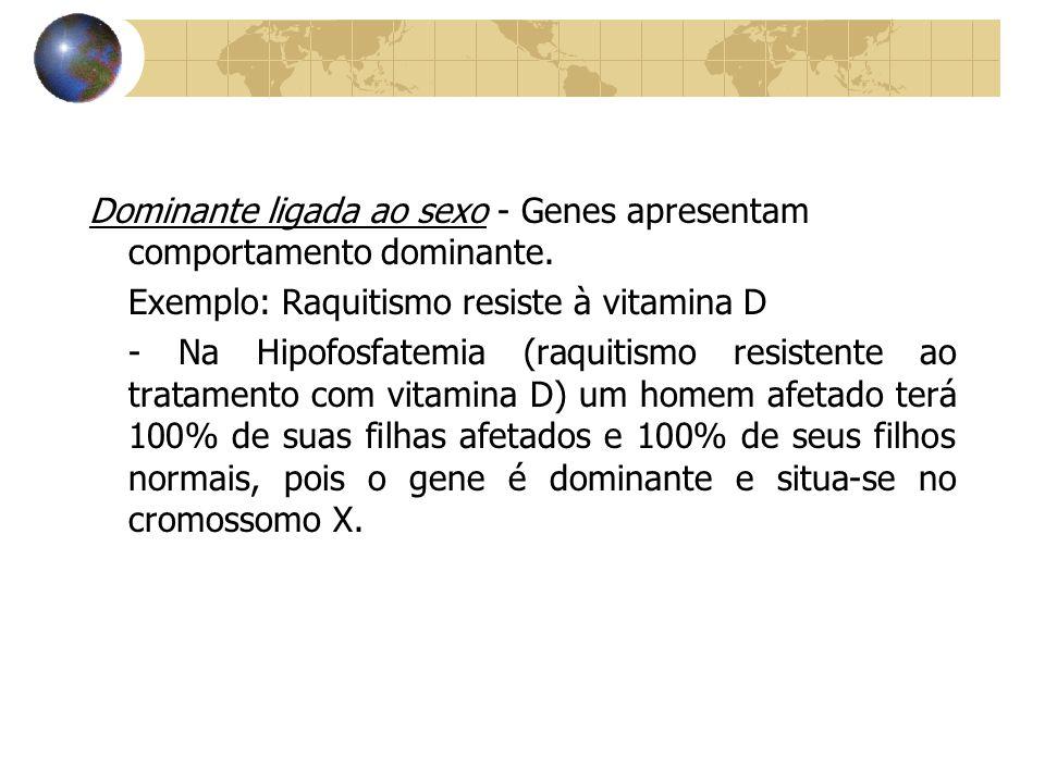 Dominante ligada ao sexo - Genes apresentam comportamento dominante. Exemplo: Raquitismo resiste à vitamina D - Na Hipofosfatemia (raquitismo resisten