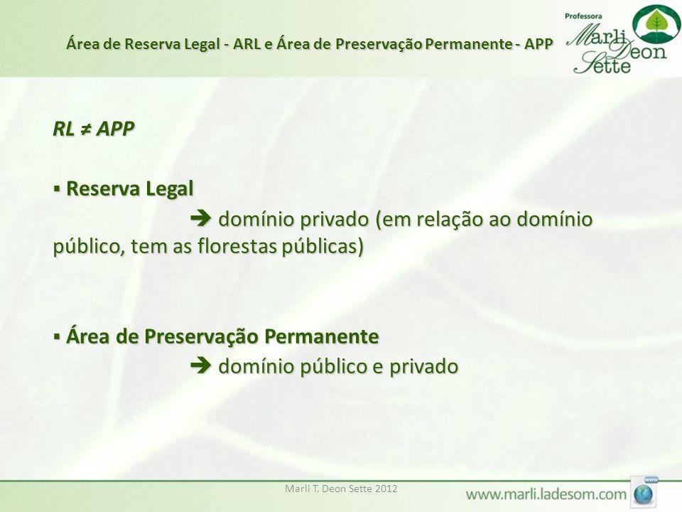 Marli T. Deon Sette 2012 RL ≠ APP  Reserva Legal  domínio privado (em relação ao domínio público, tem as florestas públicas)  Área de Preservação P