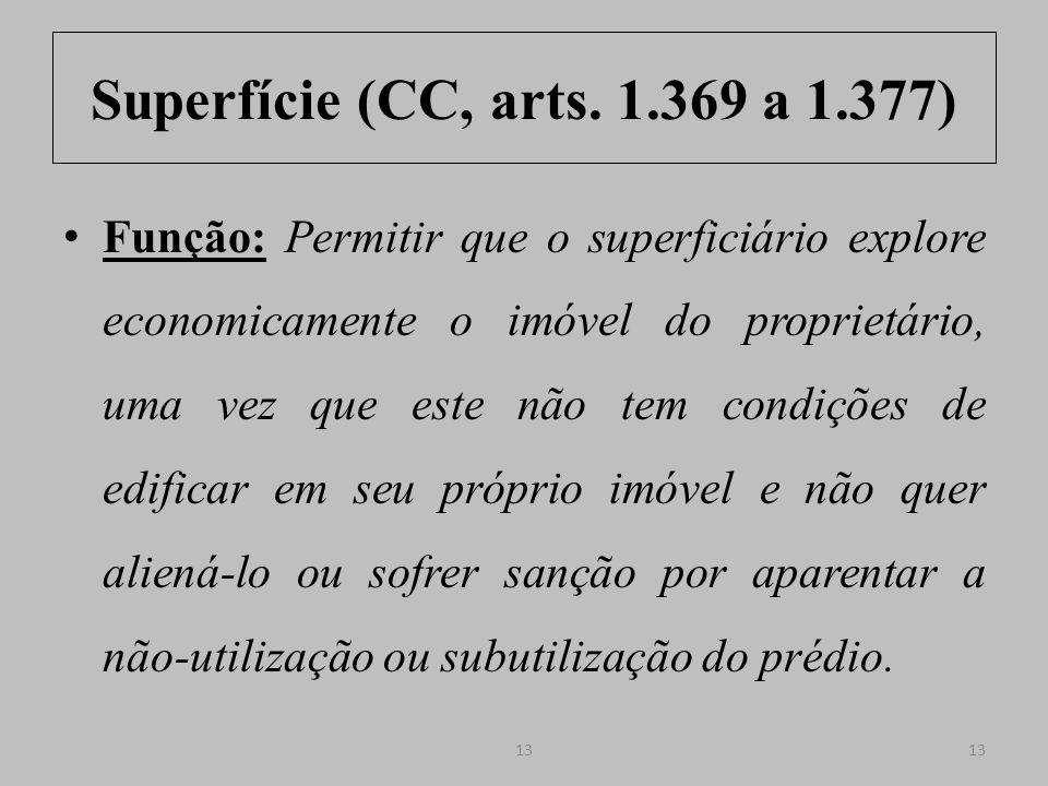 Servidões (CC, arts.