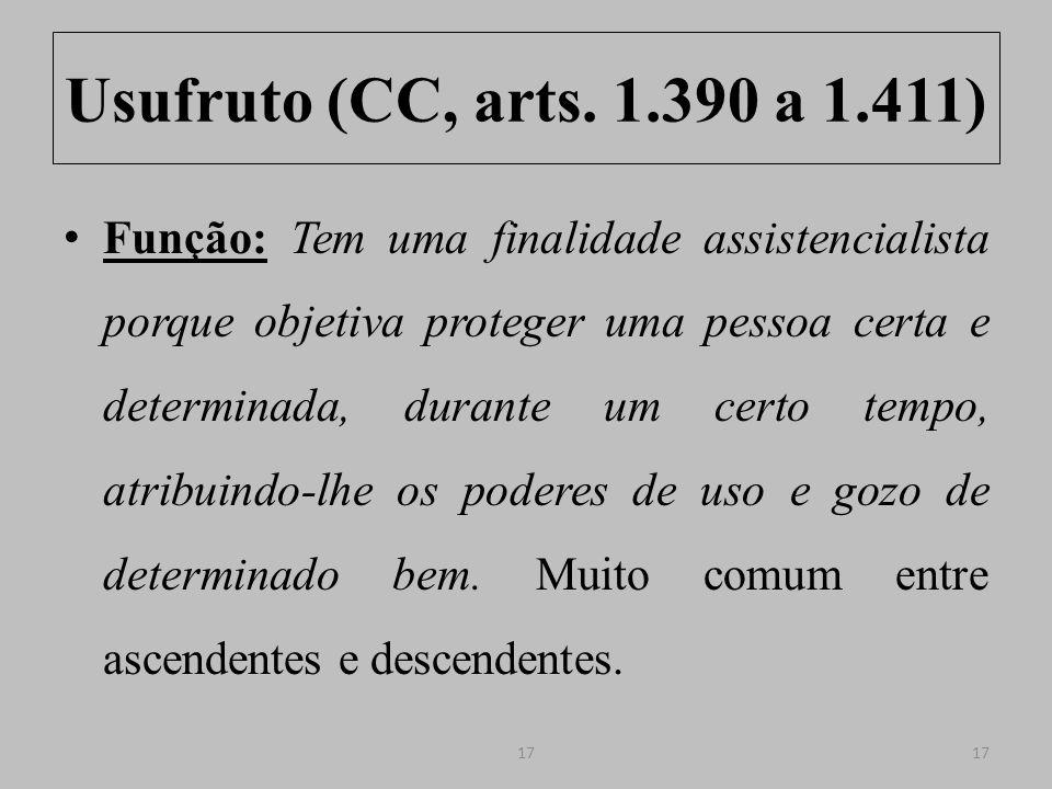 Uso (CC, arts.