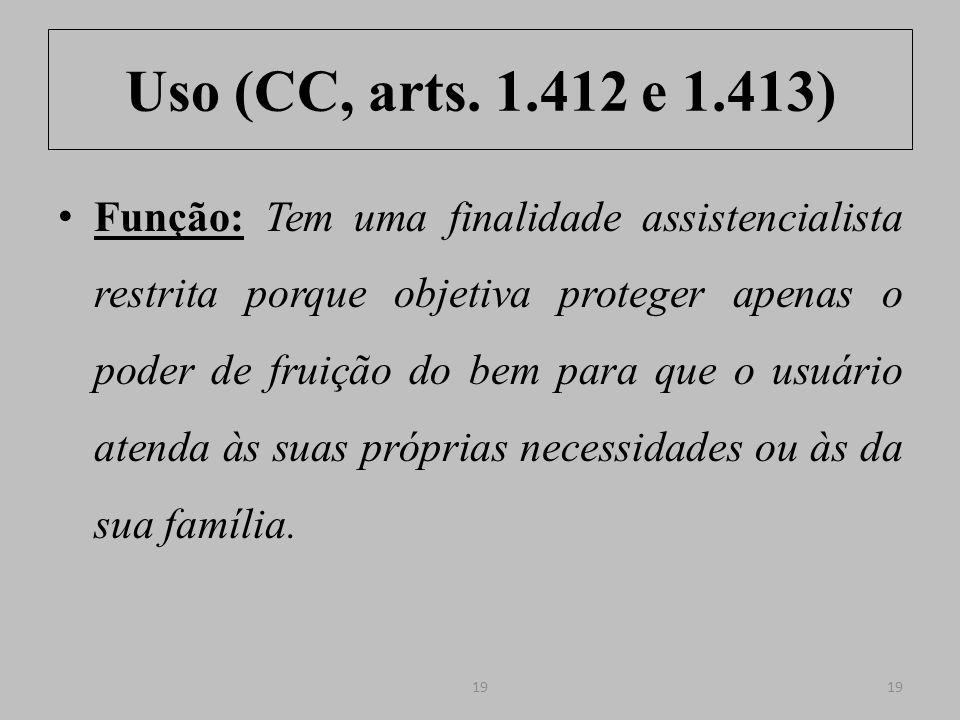 Habitação (CC, arts.