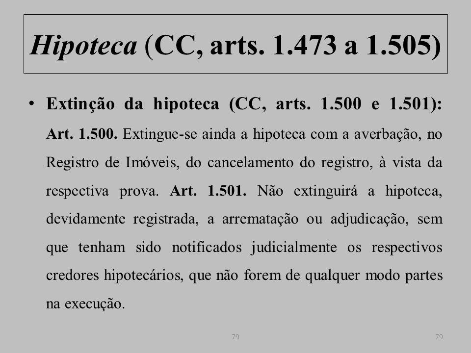 Anticrese (CC, arts.