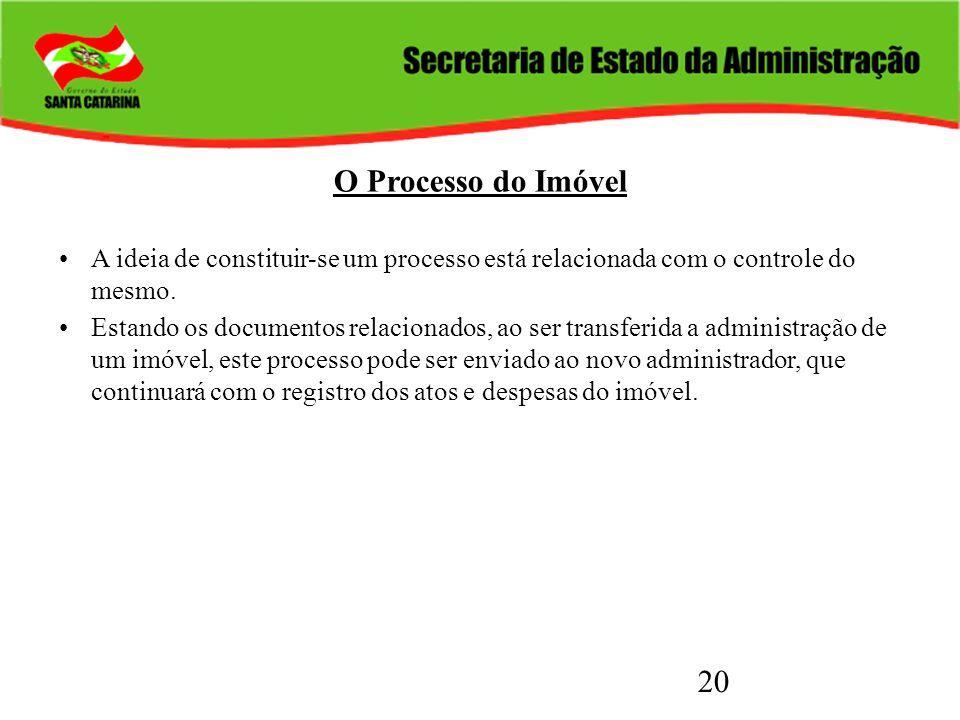 20 O Processo do Imóvel A ideia de constituir-se um processo está relacionada com o controle do mesmo. Estando os documentos relacionados, ao ser tran