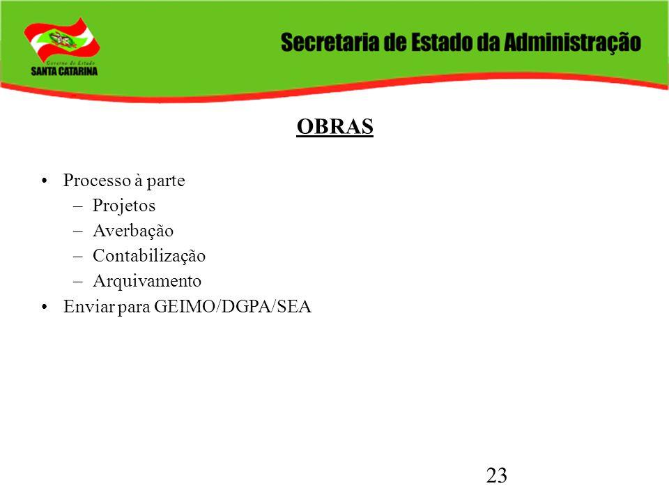 23 OBRAS Processo à parte –Projetos –Averbação –Contabilização –Arquivamento Enviar para GEIMO/DGPA/SEA