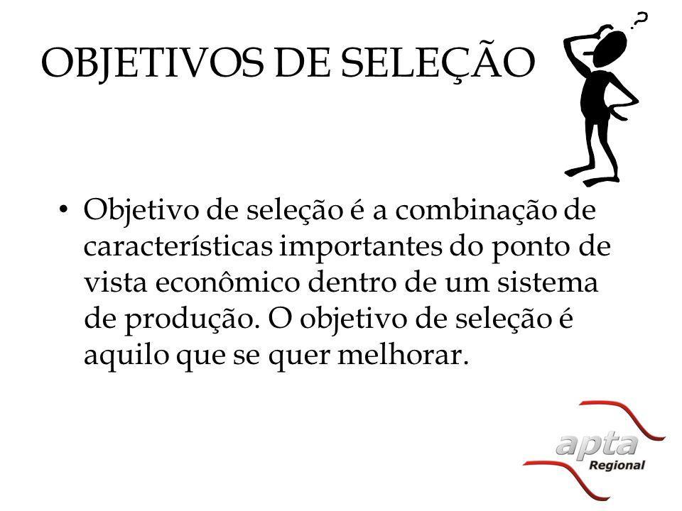 OBJETIVOS DE SELEÇÃO Objetivo de seleção é a combinação de características importantes do ponto de vista econômico dentro de um sistema de produção. O