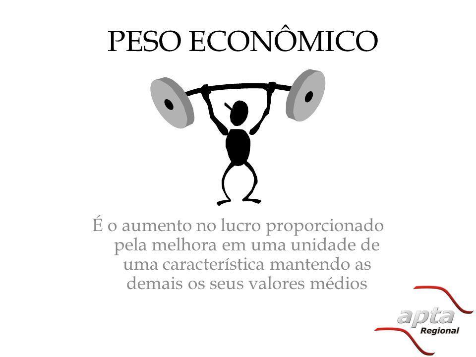 PESO ECONÔMICO É o aumento no lucro proporcionado pela melhora em uma unidade de uma característica mantendo as demais os seus valores médios