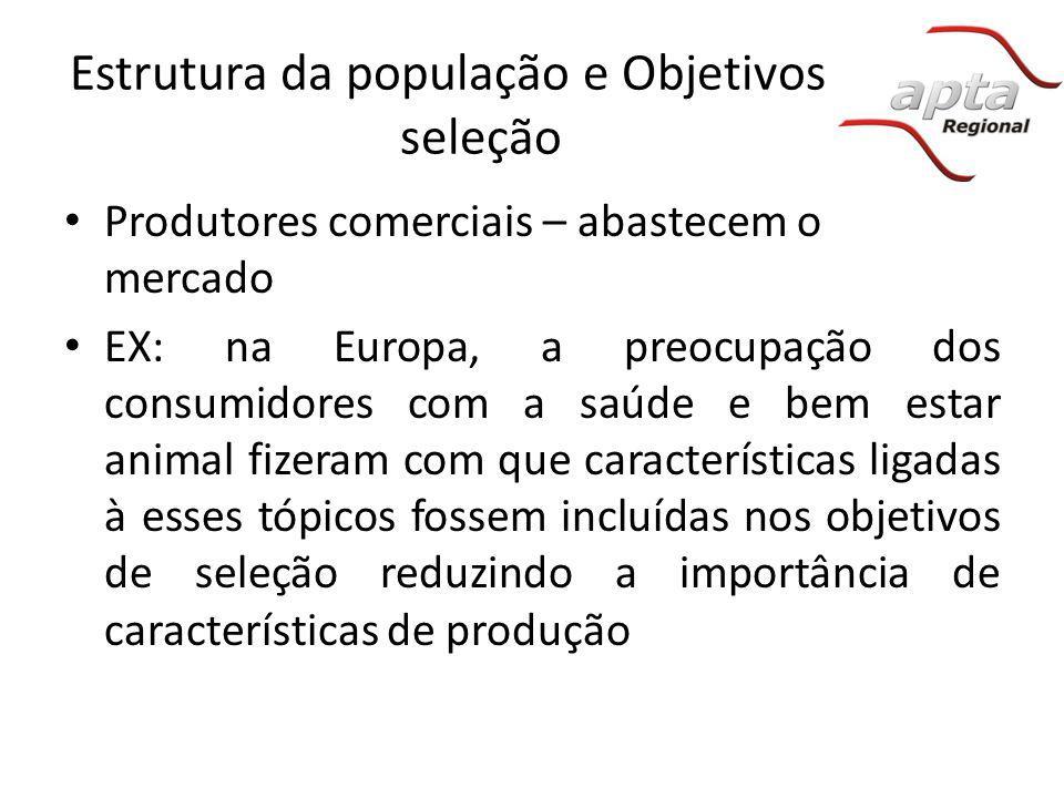 Obrigado! SECRETARIA DE AGRICULTURA E ABASTECIMENTO 120 anos pop.aevf@apta.sp.gov.br