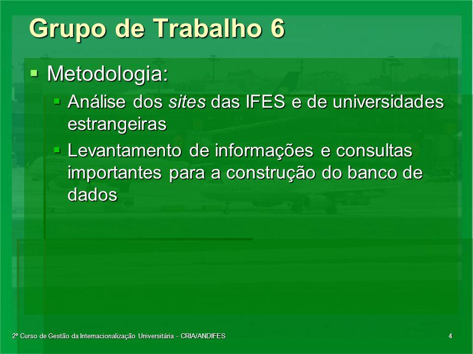 2º Curso de Gestão da Internacionalização Universitária - CRIA/ANDIFES4 Grupo de Trabalho 6  Metodologia:  Análise dos sites das IFES e de universid