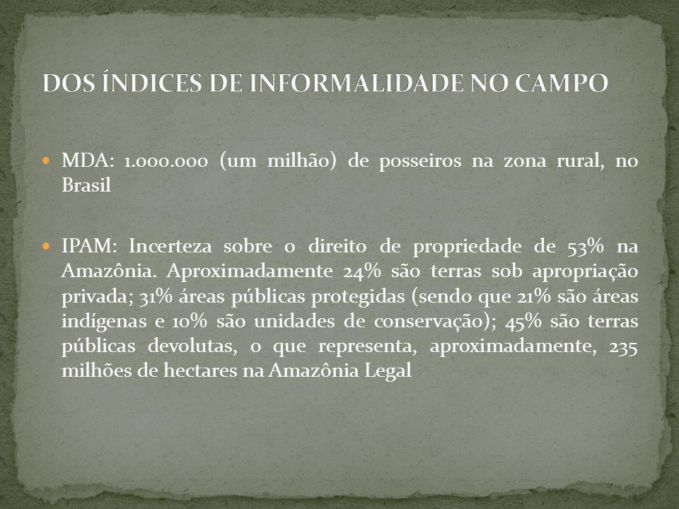 MDA: 1.000.000 (um milhão) de posseiros na zona rural, no Brasil IPAM: Incerteza sobre o direito de propriedade de 53% na Amazônia.