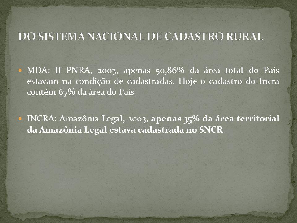 MDA: II PNRA, 2003, apenas 50,86% da área total do País estavam na condição de cadastradas. Hoje o cadastro do Incra contém 67% da área do País INCRA: