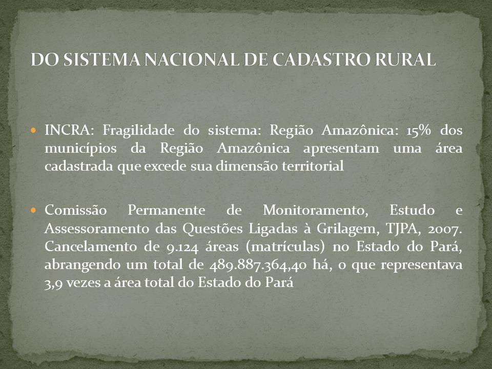 INCRA: Fragilidade do sistema: Região Amazônica: 15% dos municípios da Região Amazônica apresentam uma área cadastrada que excede sua dimensão territorial Comissão Permanente de Monitoramento, Estudo e Assessoramento das Questões Ligadas à Grilagem, TJPA, 2007.