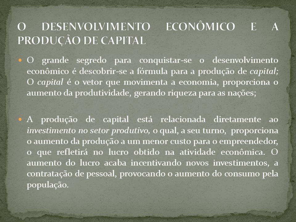 Sistema Nacional de Cadastro Rural (SNCR): Lei nº 5.868/72.
