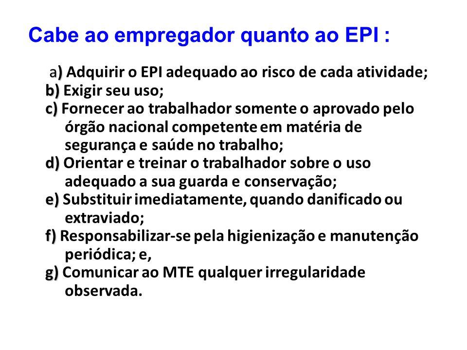 Cabe ao empregador quanto ao EPI : a) a) Adquirir o EPI adequado ao risco de cada atividade; b) b) Exigir seu uso; c) c) Fornecer ao trabalhador somen