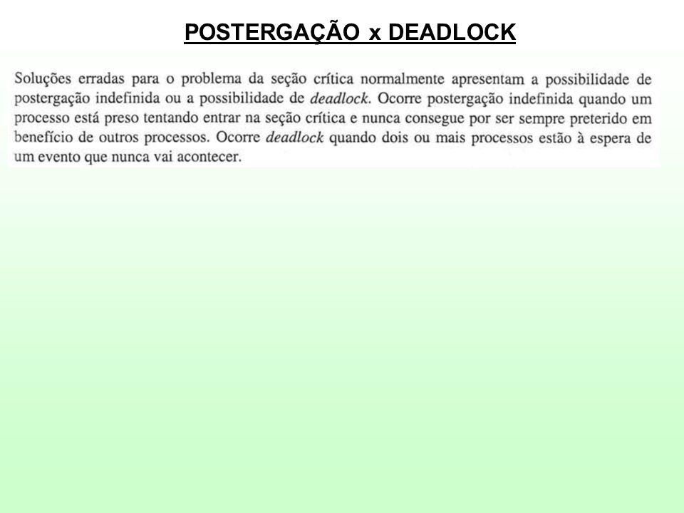 POSTERGAÇÃO x DEADLOCK