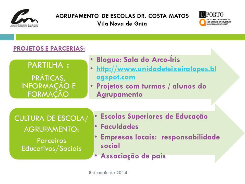 Blogue: Sala do Arco-Íris http://www.unidadeteixeiralopes.b logspot.comhttp://www.unidadeteixeiralopes.b logspot.com Projetos com turmas / alunos do A