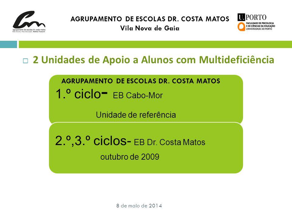 AGRUPAMENTO DE ESCOLAS DR. COSTA MATOS Vila Nova de Gaia  2 Unidades de Apoio a Alunos com Multideficiência 1.º ciclo - EB Cabo-Mor Unidade de referê
