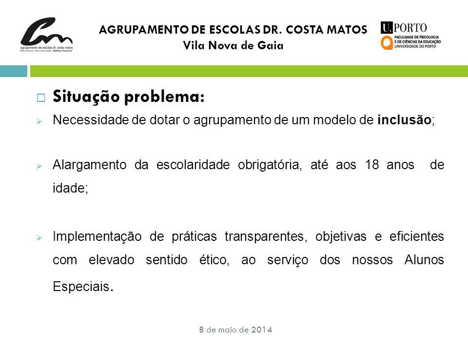  Situação problema:  Necessidade de dotar o agrupamento de um modelo de inclusão;  Alargamento da escolaridade obrigatória, até aos 18 anos de idad