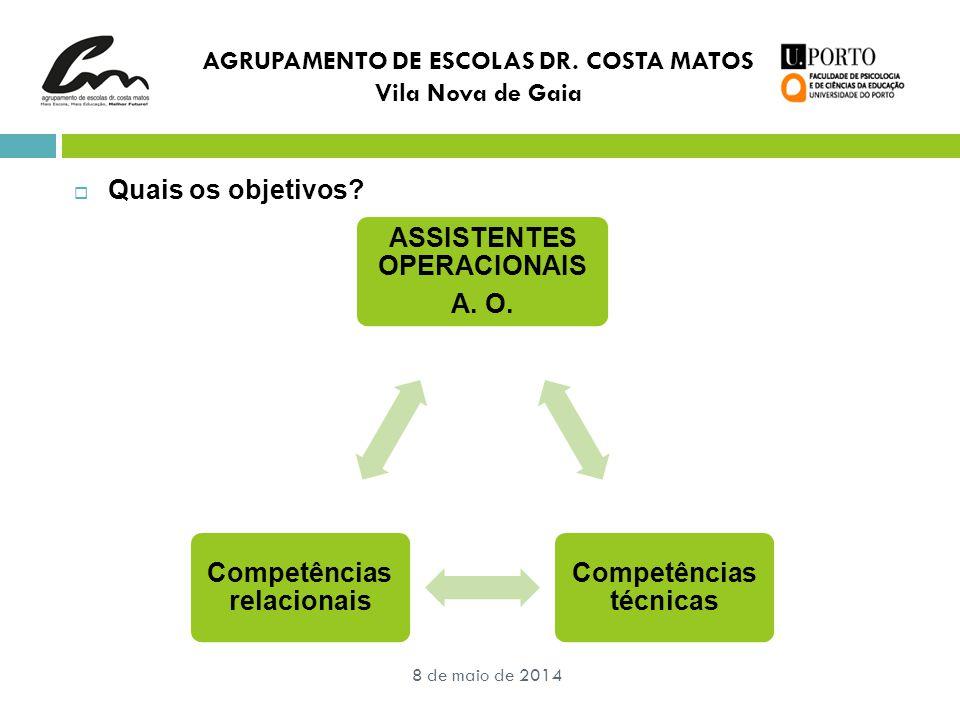 AGRUPAMENTO DE ESCOLAS DR. COSTA MATOS Vila Nova de Gaia  Quais os objetivos? 8 de maio de 2014 ASSISTENTES OPERACIONAIS A. O. Competências técnicas