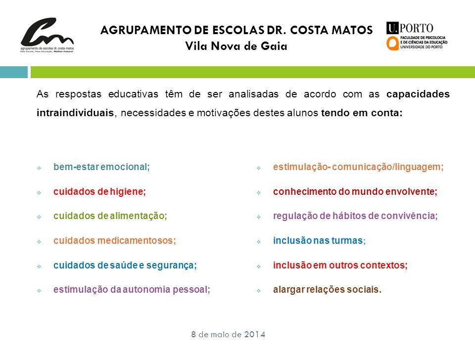 AGRUPAMENTO DE ESCOLAS DR. COSTA MATOS Vila Nova de Gaia  bem-estar emocional;  cuidados de higiene;  cuidados de alimentação;  cuidados medicamen