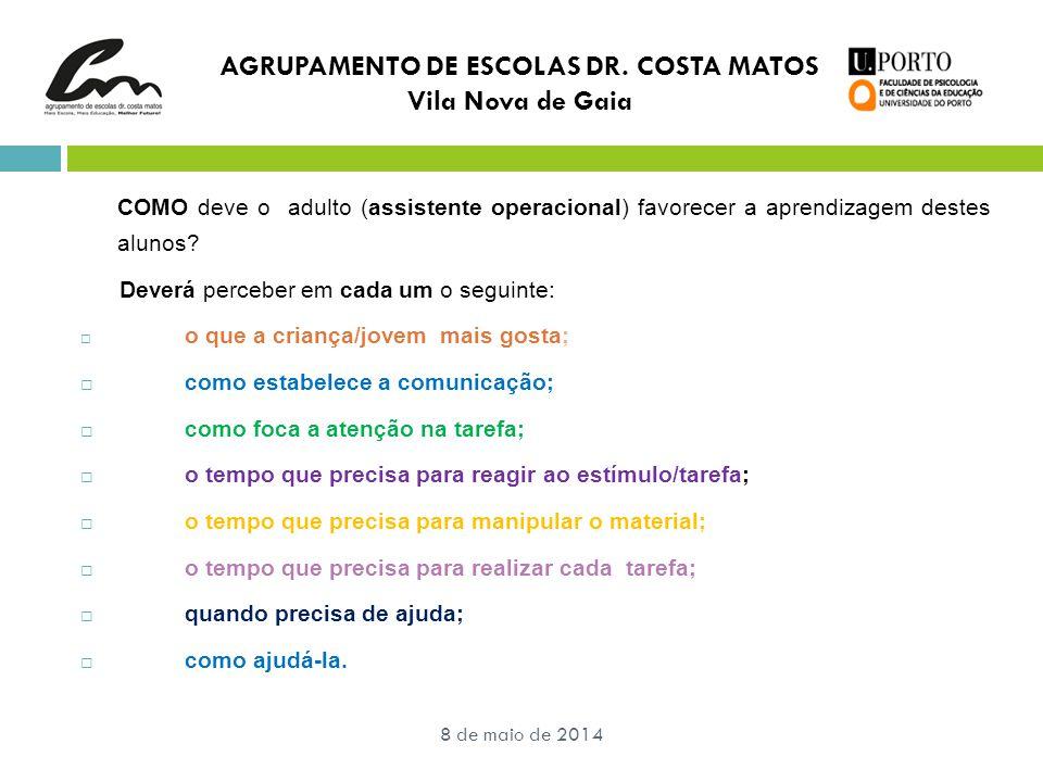AGRUPAMENTO DE ESCOLAS DR. COSTA MATOS Vila Nova de Gaia 8 de maio de 2014 COMO deve o adulto (assistente operacional) favorecer a aprendizagem destes
