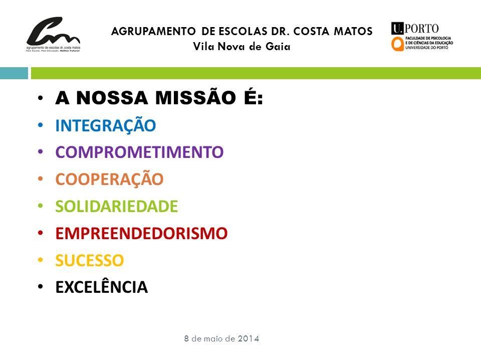 AGRUPAMENTO DE ESCOLAS DR. COSTA MATOS Vila Nova de Gaia 8 de maio de 2014 A NOSSA MISSÃO É: INTEGRAÇÃO COMPROMETIMENTO COOPERAÇÃO SOLIDARIEDADE EMPRE