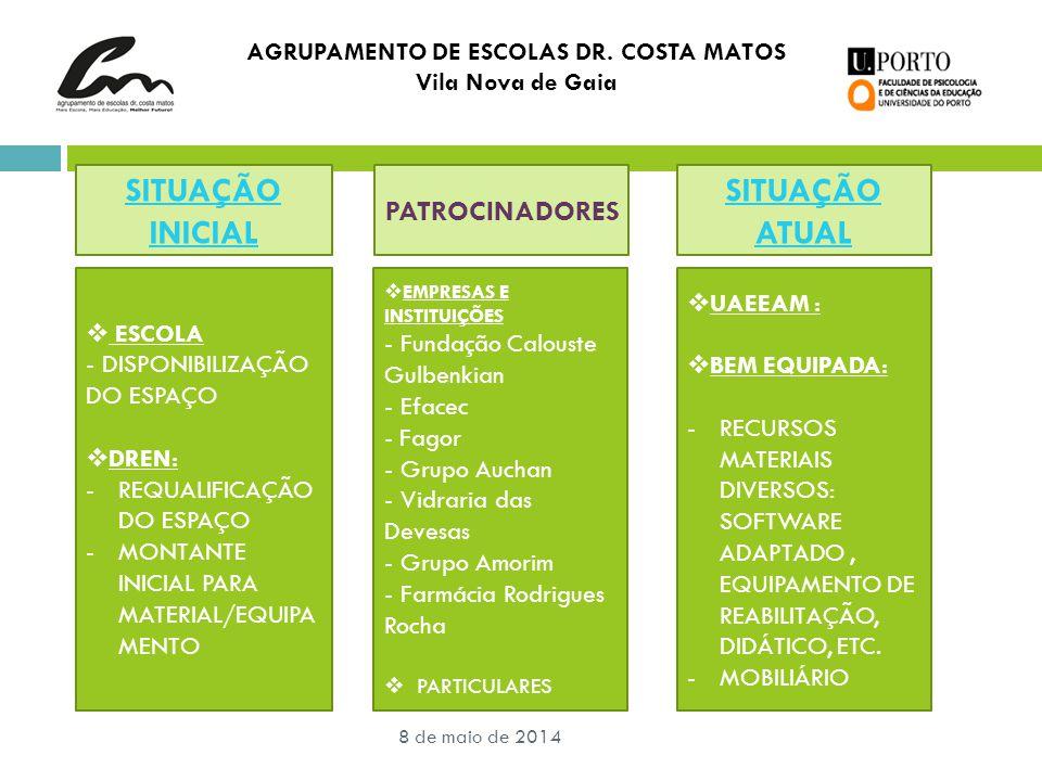 SITUAÇÃO INICIAL SITUAÇÃO ATUAL PATROCINADORES  ESCOLA - DISPONIBILIZAÇÃO DO ESPAÇO  DREN: -REQUALIFICAÇÃO DO ESPAÇO -MONTANTE INICIAL PARA MATERIAL/EQUIPA MENTO  EMPRESAS E INSTITUIÇÕES - Fundação Calouste Gulbenkian - Efacec - Fagor - Grupo Auchan - Vidraria das Devesas - Grupo Amorim - Farmácia Rodrigues Rocha  PARTICULARES  UAEEAM :  BEM EQUIPADA: -RECURSOS MATERIAIS DIVERSOS: SOFTWARE ADAPTADO, EQUIPAMENTO DE REABILITAÇÃO, DIDÁTICO, ETC.