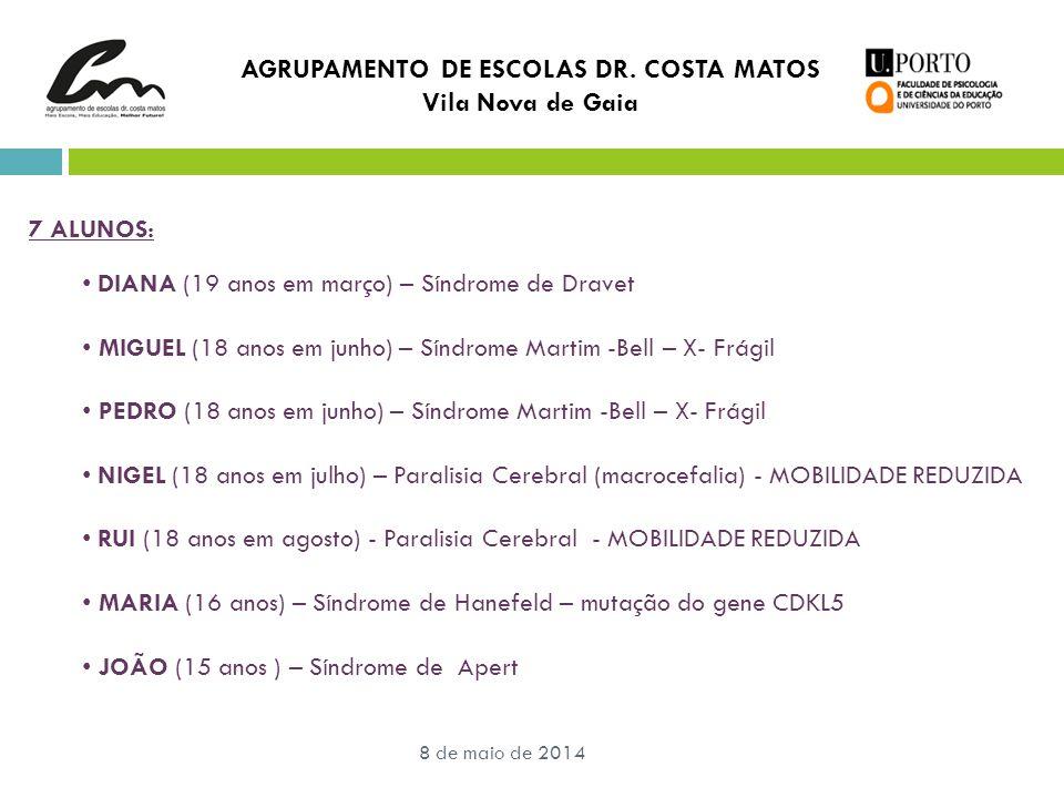 8 de maio de 2014 AGRUPAMENTO DE ESCOLAS DR.COSTA MATOS Vila Nova de Gaia TESTEMUNHO DE UM PAI Sr.