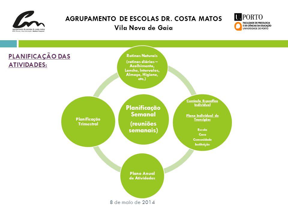 8 de maio de 2014 AGRUPAMENTO DE ESCOLAS DR. COSTA MATOS Vila Nova de Gaia Planificação Semanal (reuniões semanais) Rotinas Naturais (rotinas diárias