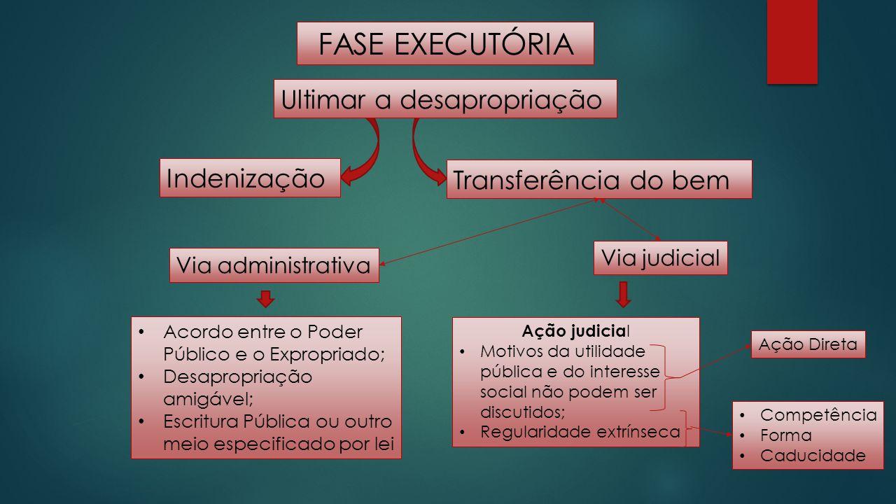 FASE EXECUTÓRIA Ultimar a desapropriação Transferência do bem Indenização Via administrativa Via judicial Acordo entre o Poder Público e o Expropriado