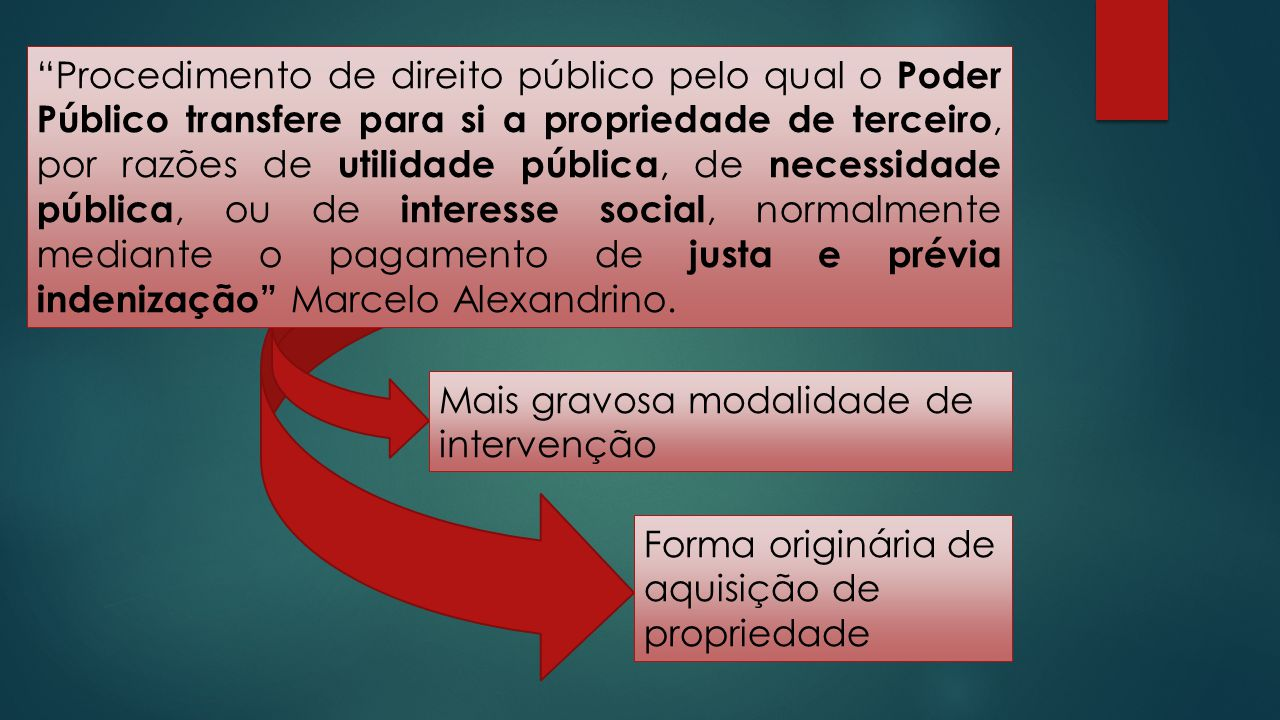 """""""Procedimento de direito público pelo qual o Poder Público transfere para si a propriedade de terceiro, por razões de utilidade pública, de necessidad"""