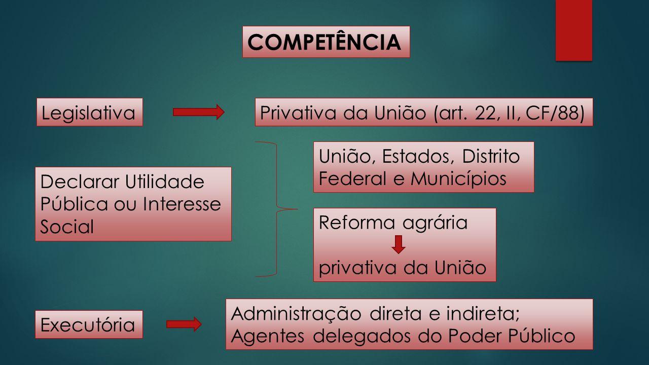 COMPETÊNCIA LegislativaPrivativa da União (art. 22, II, CF/88) Executória União, Estados, Distrito Federal e Municípios Reforma agrária privativa da U