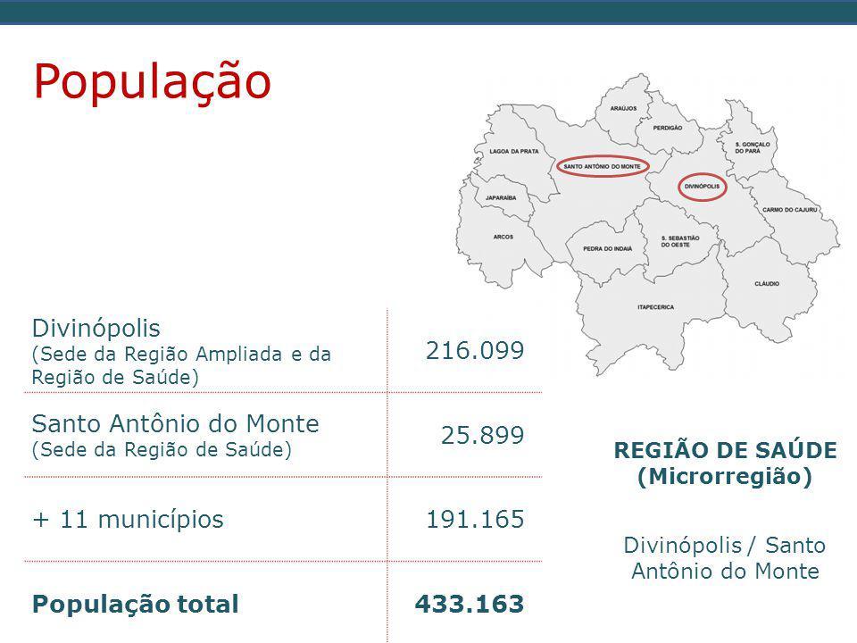 REGIÃO DE SAÚDE (Microrregião) Divinópolis / Santo Antônio do Monte Divinópolis (Sede da Região Ampliada e da Região de Saúde) 216.099 Santo Antônio do Monte (Sede da Região de Saúde) 25.899 + 11 municípios191.165 População total433.163 População