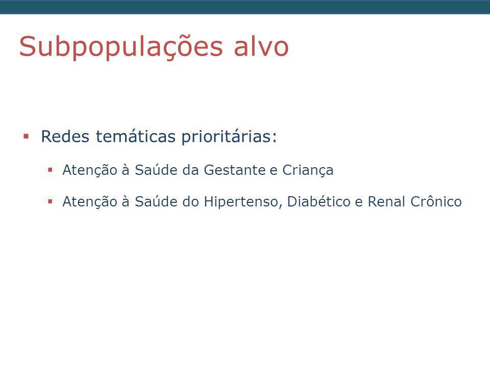  Redes temáticas prioritárias:  Atenção à Saúde da Gestante e Criança  Atenção à Saúde do Hipertenso, Diabético e Renal Crônico Subpopulações alvo
