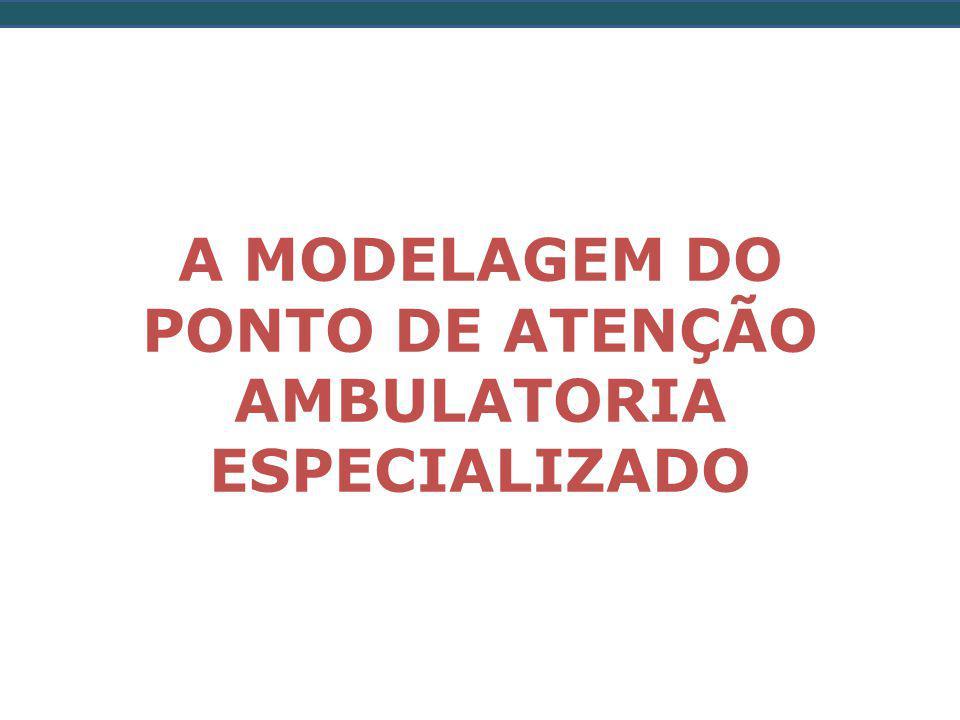 A MODELAGEM DO PONTO DE ATENÇÃO AMBULATORIA ESPECIALIZADO