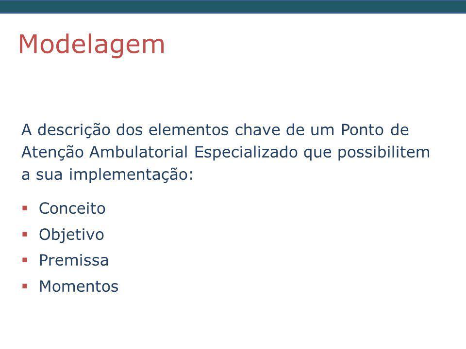 A descrição dos elementos chave de um Ponto de Atenção Ambulatorial Especializado que possibilitem a sua implementação:  Conceito  Objetivo  Premissa  Momentos Modelagem