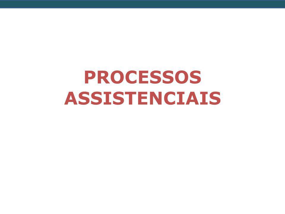 PROCESSOS ASSISTENCIAIS