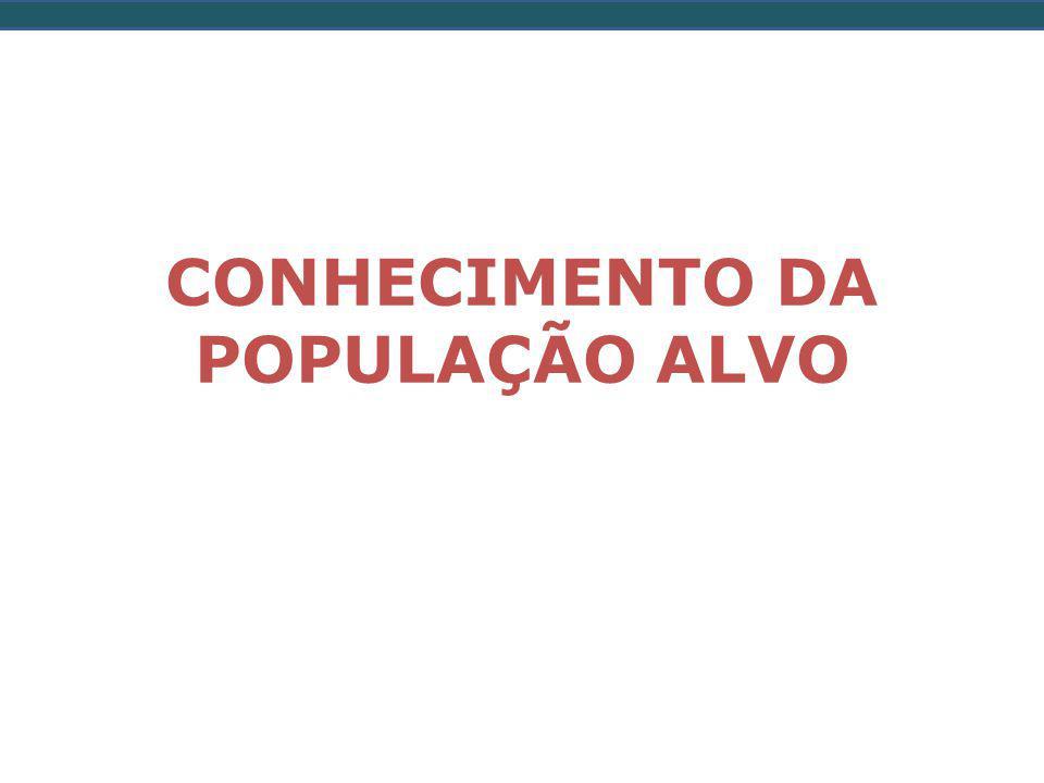 CONHECIMENTO DA POPULAÇÃO ALVO