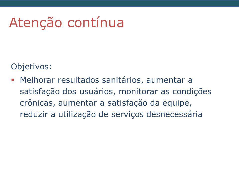 Objetivos:  Melhorar resultados sanitários, aumentar a satisfação dos usuários, monitorar as condições crônicas, aumentar a satisfação da equipe, reduzir a utilização de serviços desnecessária Atenção contínua