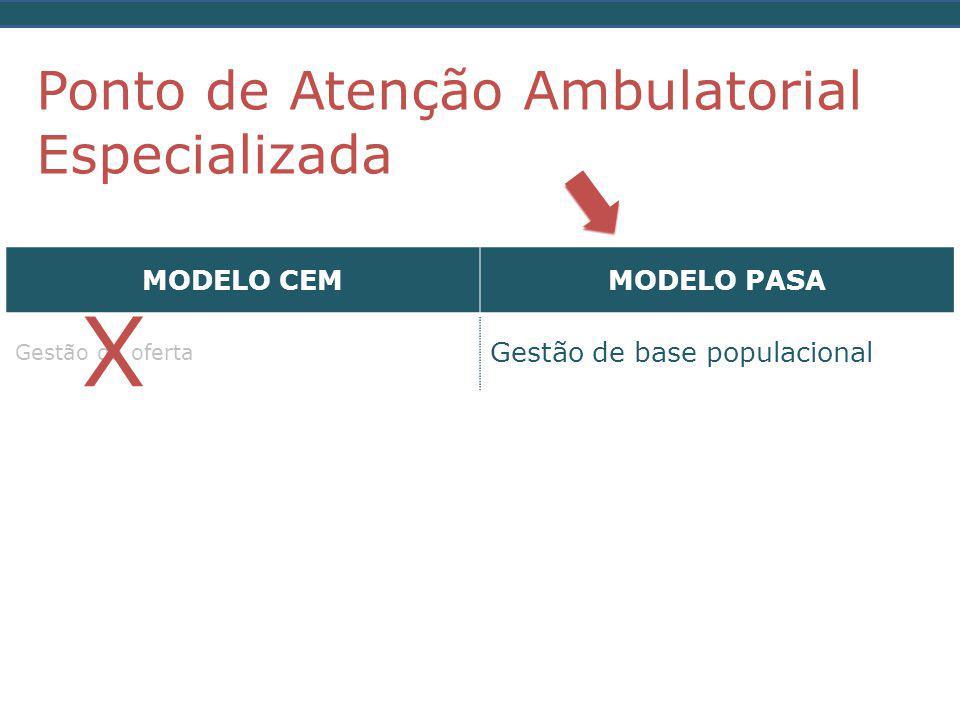 Minas Gerais Superfície: 586.523 Km 2 População (IBGE, 2010): 19.159.260 hab Municípios: 853 (58% < 10.000 hab) IDH (2005) : 0,800 (10º) Variação: 0568 a 0,841 Território sanitário