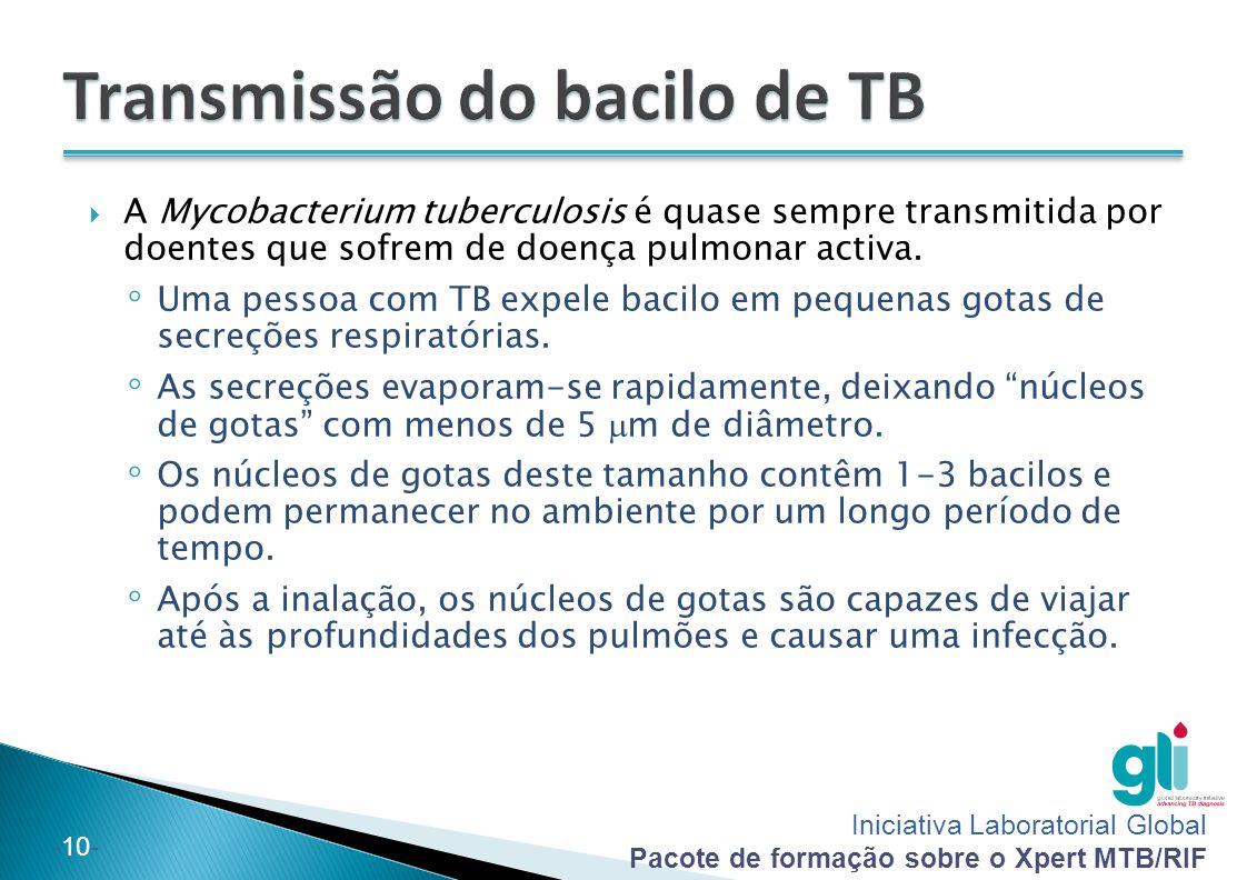 Iniciativa Laboratorial Global Pacote de formação sobre o Xpert MTB/RIF -10-  A Mycobacterium tuberculosis é quase sempre transmitida por doentes que